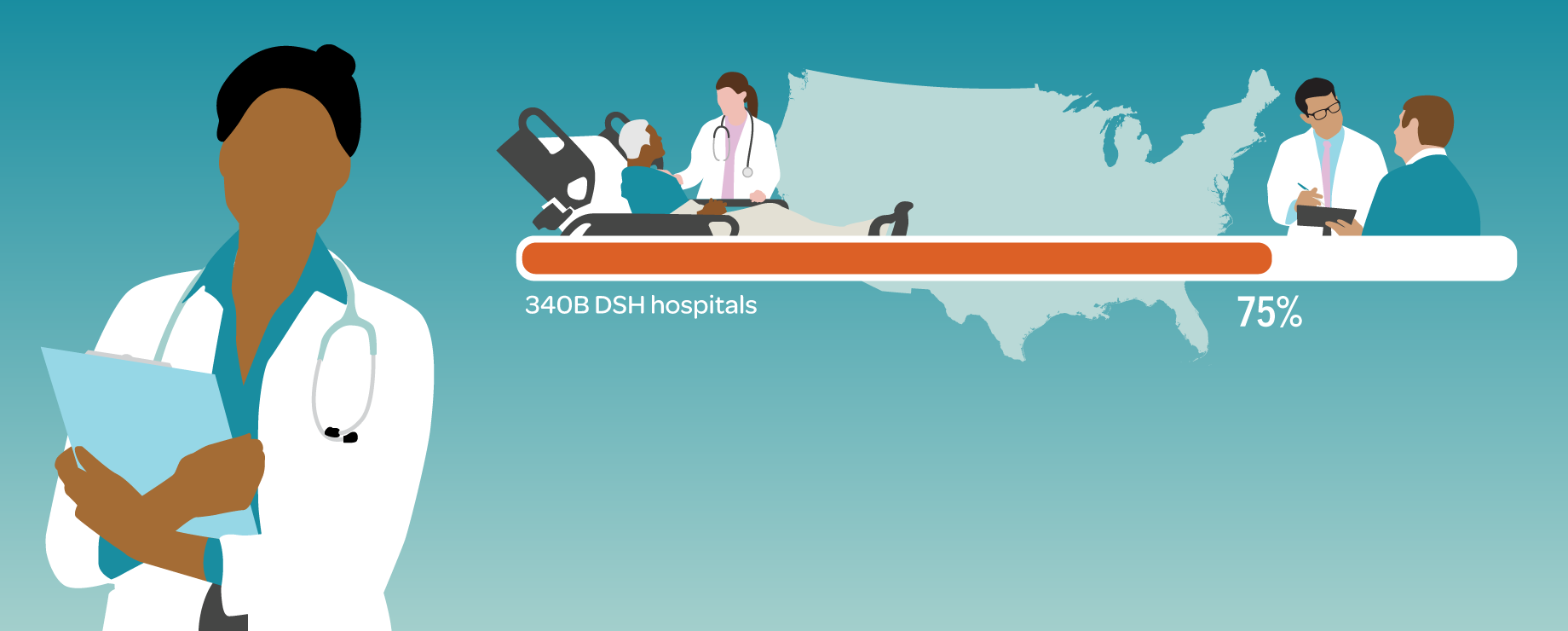 340B HOSPITALS SUPPORT MEDICAID AND OTHER LOW-INCOME PATIENTS
