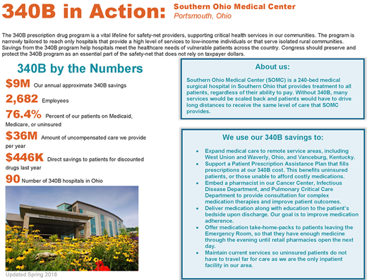 Southern Ohio Medical Center Impact Profile